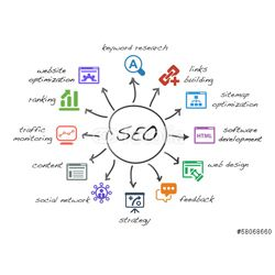 Si puo fare seo senza una strategia efficace?